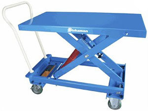 used-work-positioners